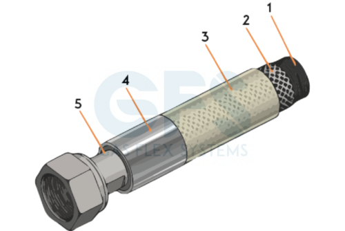 Gas Cooker Hose Diagram | Cross Section of a GFS Cooker Hose